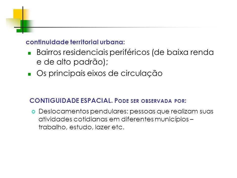 Espaços livres em megacidades Ipatinga ou Vale do Aço (MG)Coronel Fabriciano, Ipatinga, Timóteo.