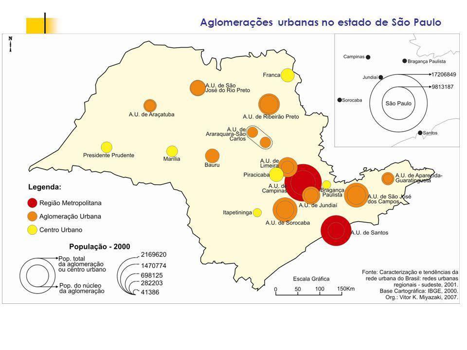 Espaços livres em megacidades Exemplos de aglomerações urbanas no estado de São Paulo