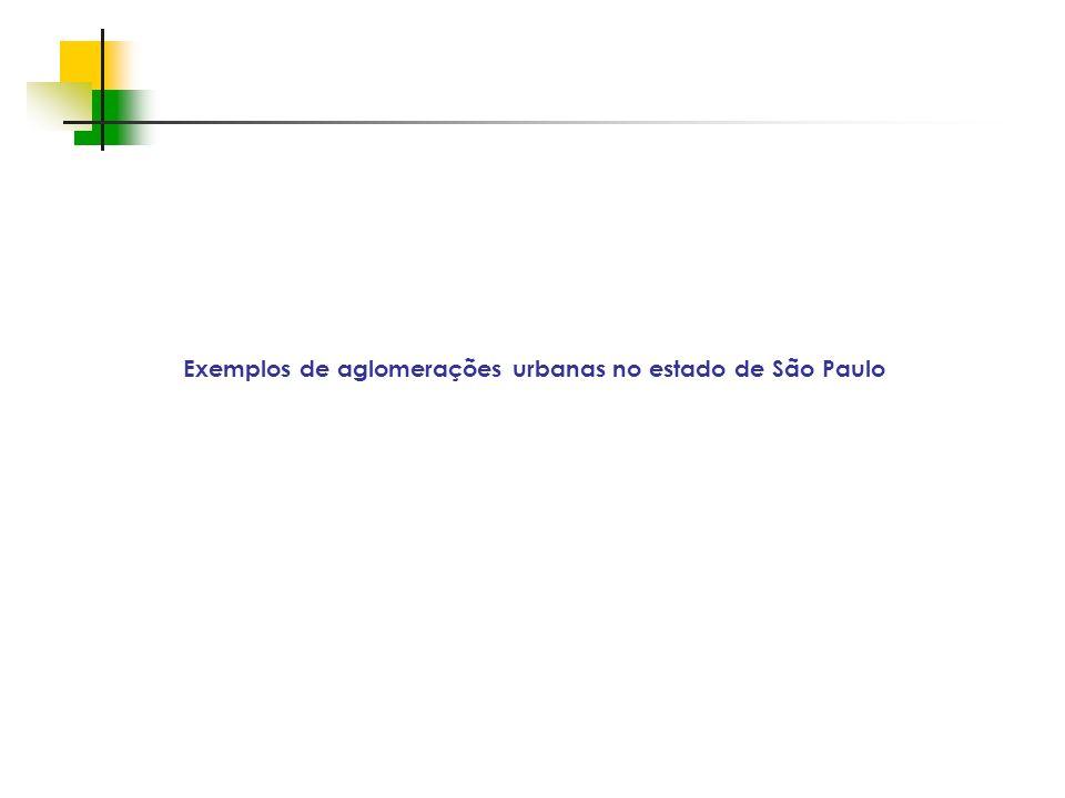 Espaços livres em megacidades Araçatuba