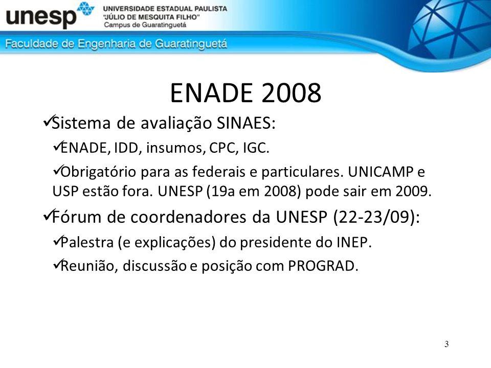 3 ENADE 2008 Sistema de avaliação SINAES: ENADE, IDD, insumos, CPC, IGC. Obrigatório para as federais e particulares. UNICAMP e USP estão fora. UNESP