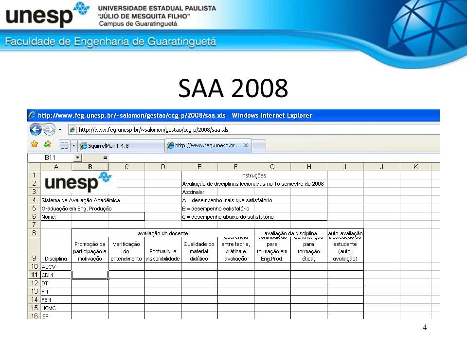 4 SAA 2008