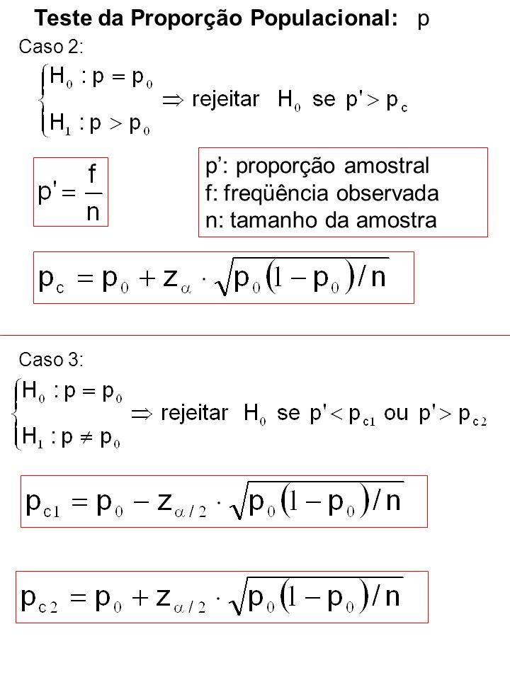 Correção de Continuidade Binomial (Discreta) Normal (Contínua) Aprox.