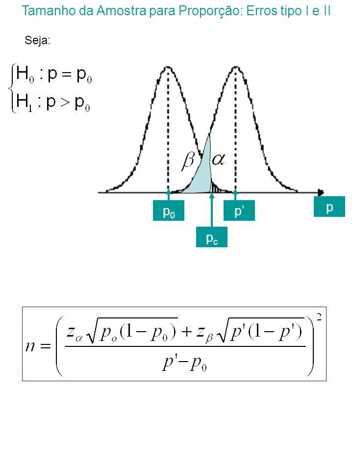 (b) p 0 =0,7 =5% z = z 5% =1,645 p=0,75 =10% z = z 10% =1,282 Conclusão: A amostra de 165 opiniões é insuficiente (b) Por outro lado, o industrial considera um erro grave de chegar a se desiludir (no caso, admitir que não tem mais de 70% do mercado) quando, na verdade, ele tem mais de 75%.