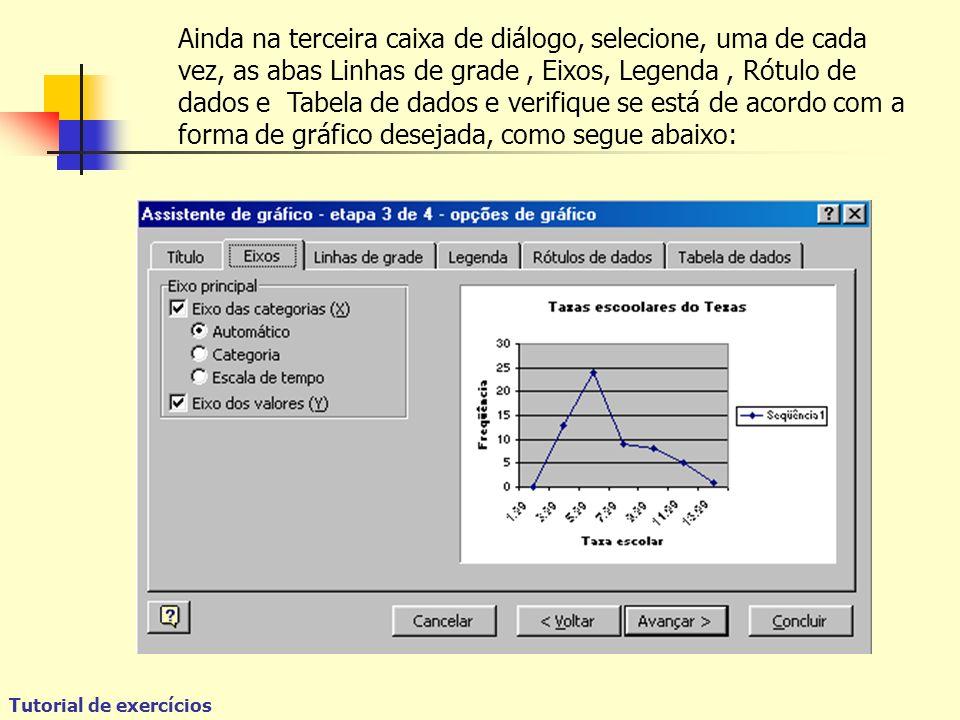 Tutorial de exercícios Ainda na terceira caixa de diálogo, selecione, uma de cada vez, as abas Linhas de grade, Eixos, Legenda, Rótulo de dados e Tabela de dados e verifique se está de acordo com a forma de gráfico desejada, como segue abaixo: