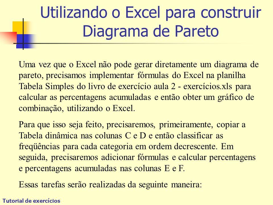 Utilizando o Excel para construir Diagrama de Pareto Uma vez que o Excel não pode gerar diretamente um diagrama de pareto, precisamos implementar fórmulas do Excel na planilha Tabela Simples do livro de exercício aula 2 - exercícios.xls para calcular as percentagens acumuladas e então obter um gráfico de combinação, utilizando o Excel.