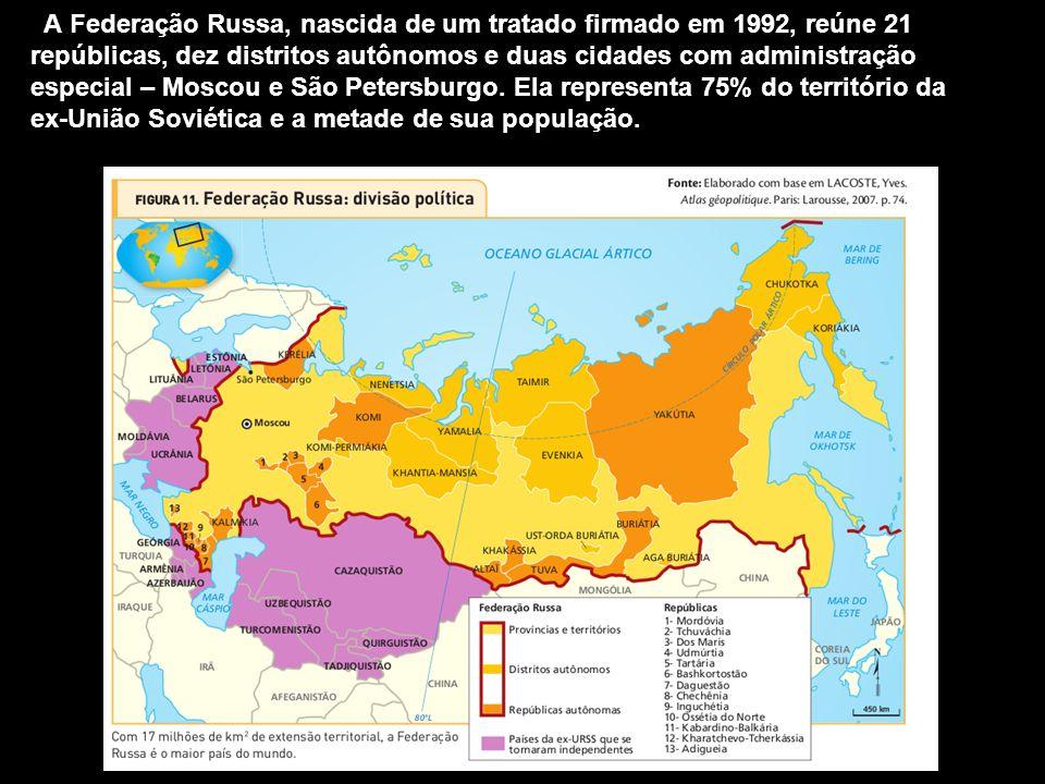 A Federação Russa, nascida de um tratado firmado em 1992, reúne 21 repúblicas, dez distritos autônomos e duas cidades com administração especial – Moscou e São Petersburgo.