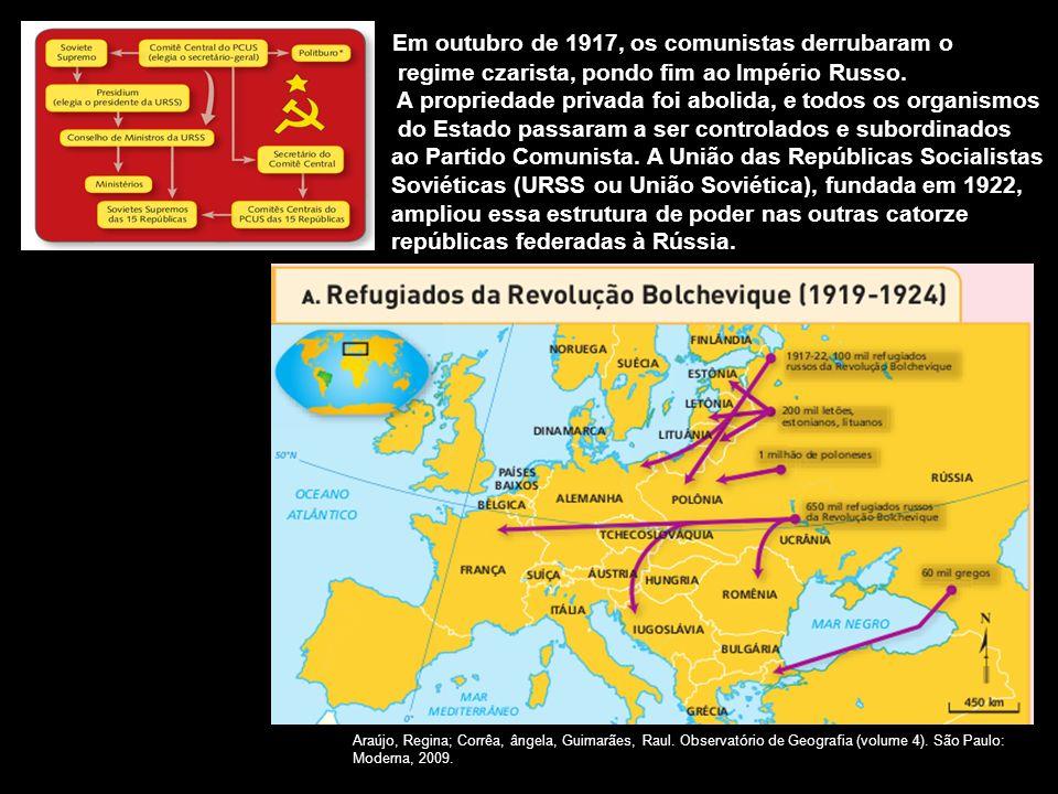Em outubro de 1917, os comunistas derrubaram o regime czarista, pondo fim ao Império Russo.