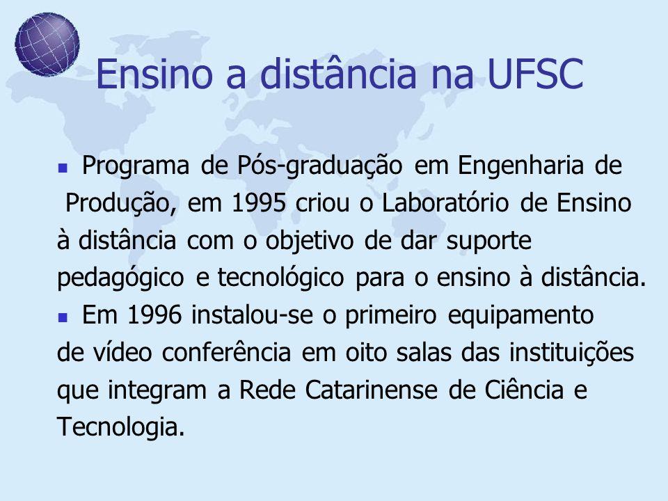 Ensino a distância na UFSC Programa de Pós-graduação em Engenharia de Produção, em 1995 criou o Laboratório de Ensino à distância com o objetivo de da