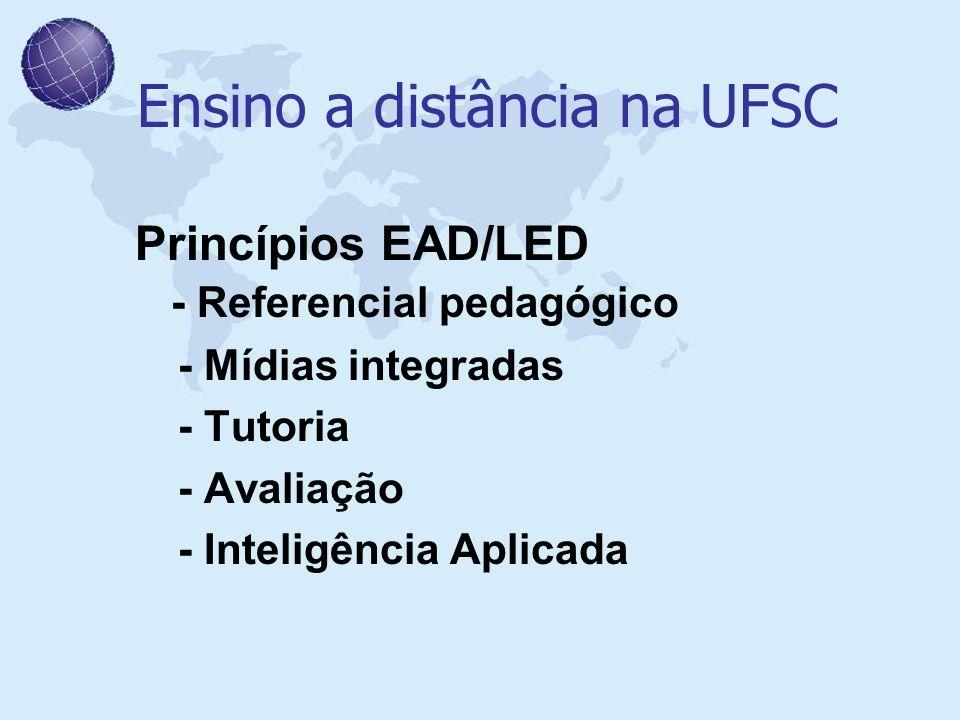 Ensino a distância na UFSC Princípios EAD/LED - Referencial pedagógico - Mídias integradas - Tutoria - Avaliação - Inteligência Aplicada