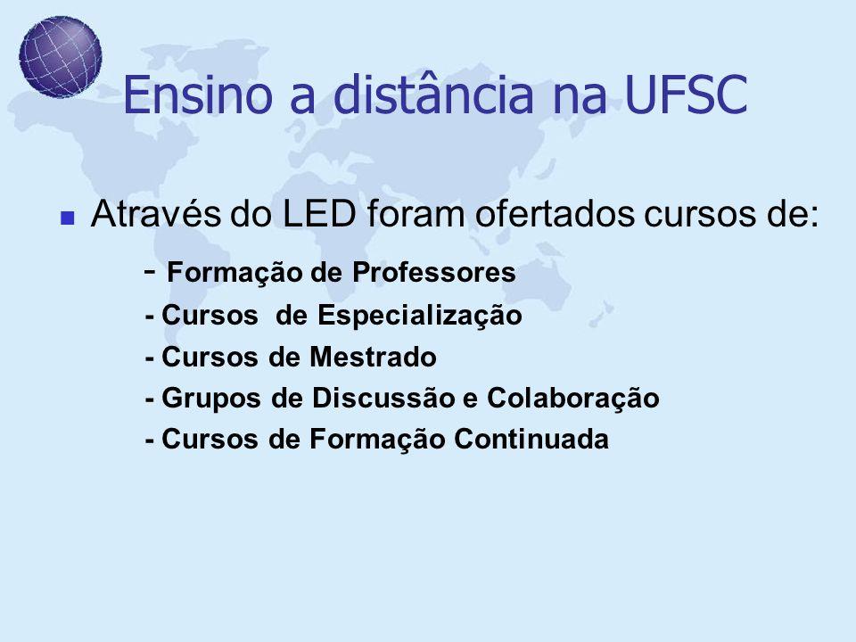 Ensino a distância na UFSC Através do LED foram ofertados cursos de: - Formação de Professores - Cursos de Especialização - Cursos de Mestrado - Grupo