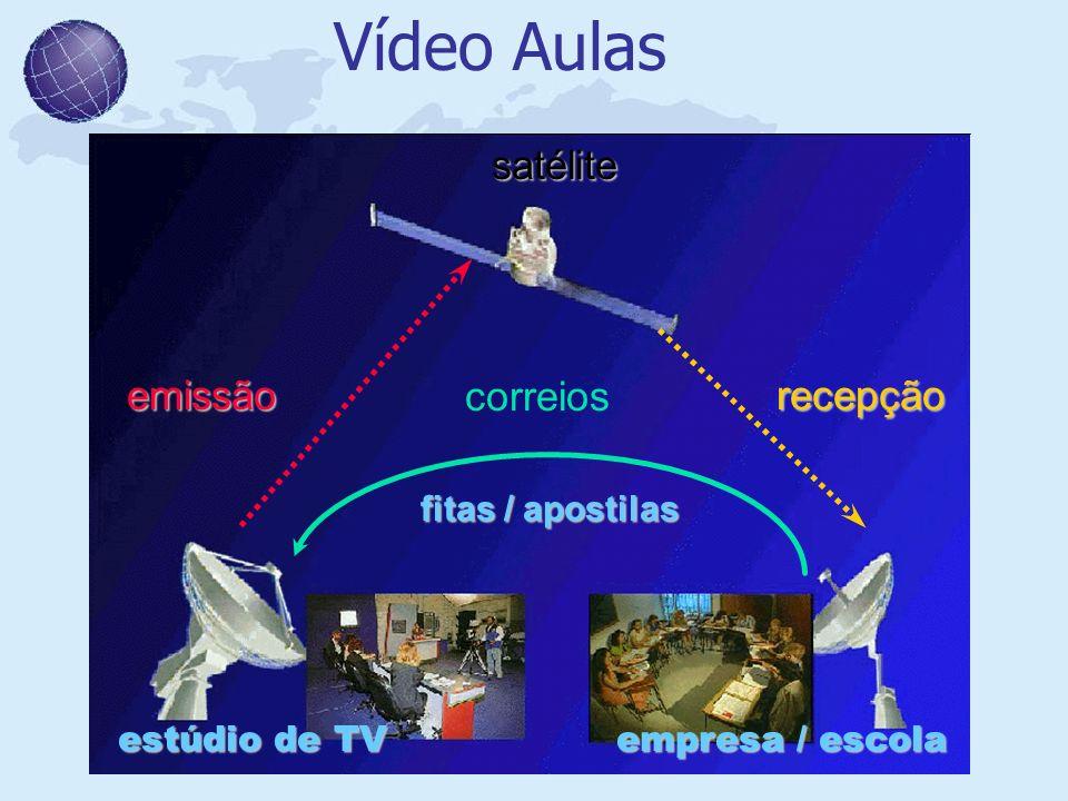 Vídeo Aulas fitas / apostilas estúdio de TV emissãorecepção empresa / escola correios satélite