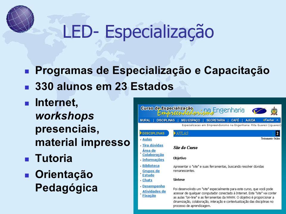 LED- Especialização Programas de Especialização e Capacitação 330 alunos em 23 Estados Internet, workshops presenciais, material impresso Tutoria Orie