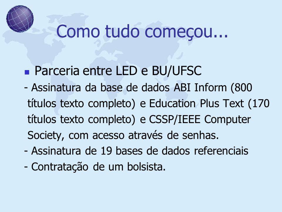 Como tudo começou... Parceria entre LED e BU/UFSC - Assinatura da base de dados ABI Inform (800 títulos texto completo) e Education Plus Text (170 tít