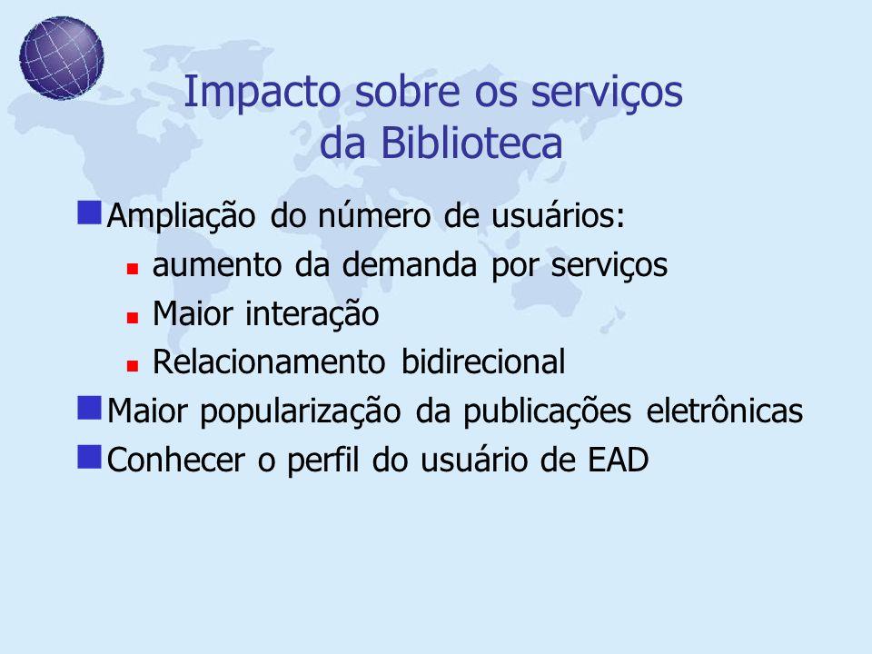 Impacto sobre os serviços da Biblioteca Ampliação do número de usuários: aumento da demanda por serviços Maior interação Relacionamento bidirecional M
