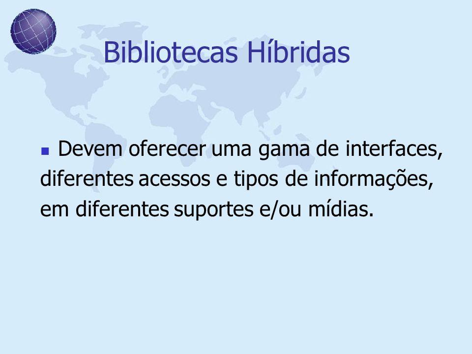 Bibliotecas Híbridas Devem oferecer uma gama de interfaces, diferentes acessos e tipos de informações, em diferentes suportes e/ou mídias.
