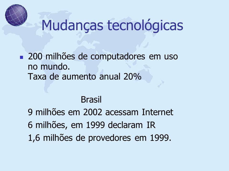 Mudanças tecnológicas 200 milhões de computadores em uso no mundo. Taxa de aumento anual 20% Brasil 9 milhões em 2002 acessam Internet 6 milhões, em 1