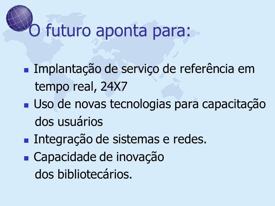 O futuro aponta para: Implantação de serviço de referência em tempo real, 24X7 Uso de novas tecnologias para capacitação dos usuários Integração de si