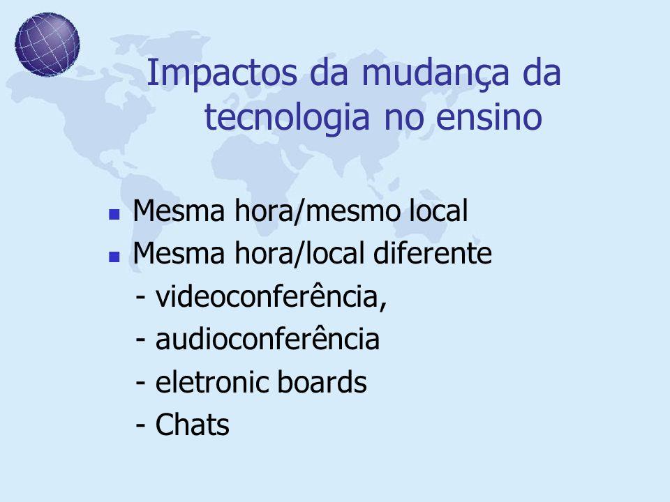 Impactos da mudança da tecnologia no ensino Mesma hora/mesmo local Mesma hora/local diferente - videoconferência, - audioconferência - eletronic board
