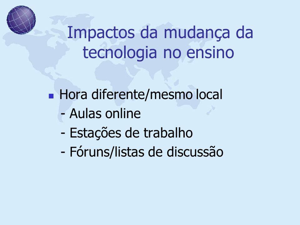 Impactos da mudança da tecnologia no ensino Hora diferente/mesmo local - Aulas online - Estações de trabalho - Fóruns/listas de discussão
