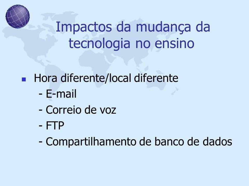Impactos da mudança da tecnologia no ensino Hora diferente/local diferente - E-mail - Correio de voz - FTP - Compartilhamento de banco de dados