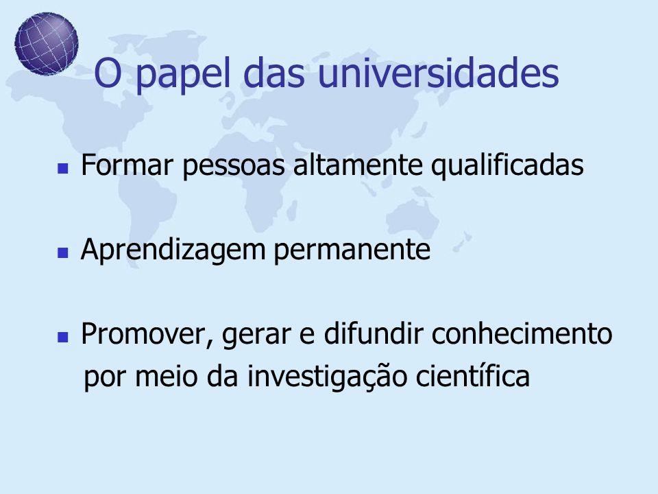 O papel das universidades Formar pessoas altamente qualificadas Aprendizagem permanente Promover, gerar e difundir conhecimento por meio da investigaç