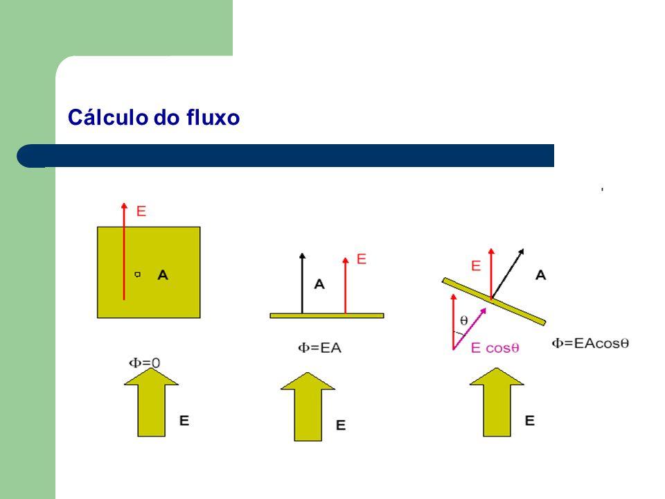 Cálculo do fluxo