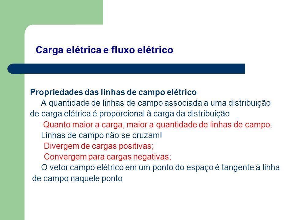 Carga elétrica e fluxo elétrico Propriedades das linhas de campo elétrico A quantidade de linhas de campo associada a uma distribuição de carga elétri
