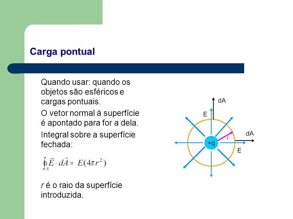 Carga pontual Quando usar: quando os objetos são esféricos e cargas pontuais. O vetor normal à superfície é apontado para for a dela. Integral sobre a