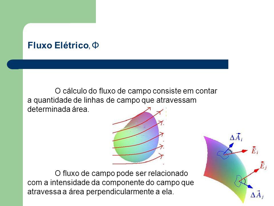 Fluxo Elétrico, Φ O cálculo do fluxo de campo consiste em contar a quantidade de linhas de campo que atravessam determinada área. O fluxo de campo pod