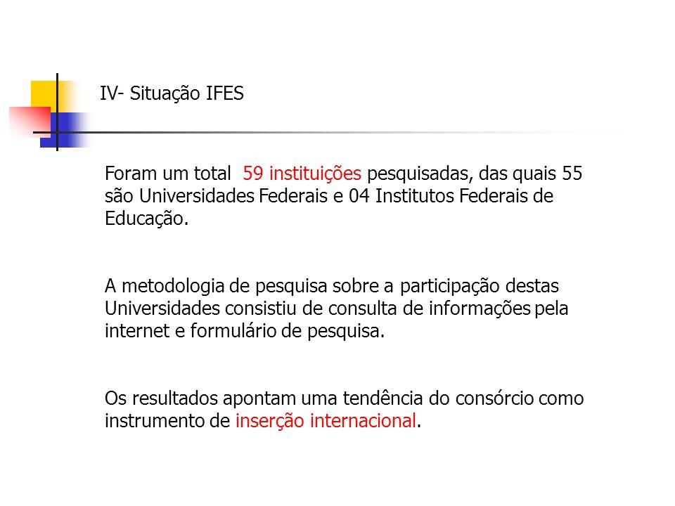 IV- Situação IFES Foram um total 59 instituições pesquisadas, das quais 55 são Universidades Federais e 04 Institutos Federais de Educação.