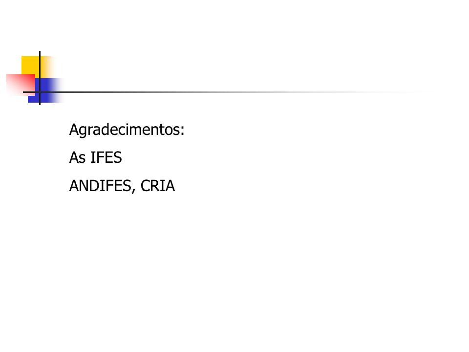 Agradecimentos: As IFES ANDIFES, CRIA