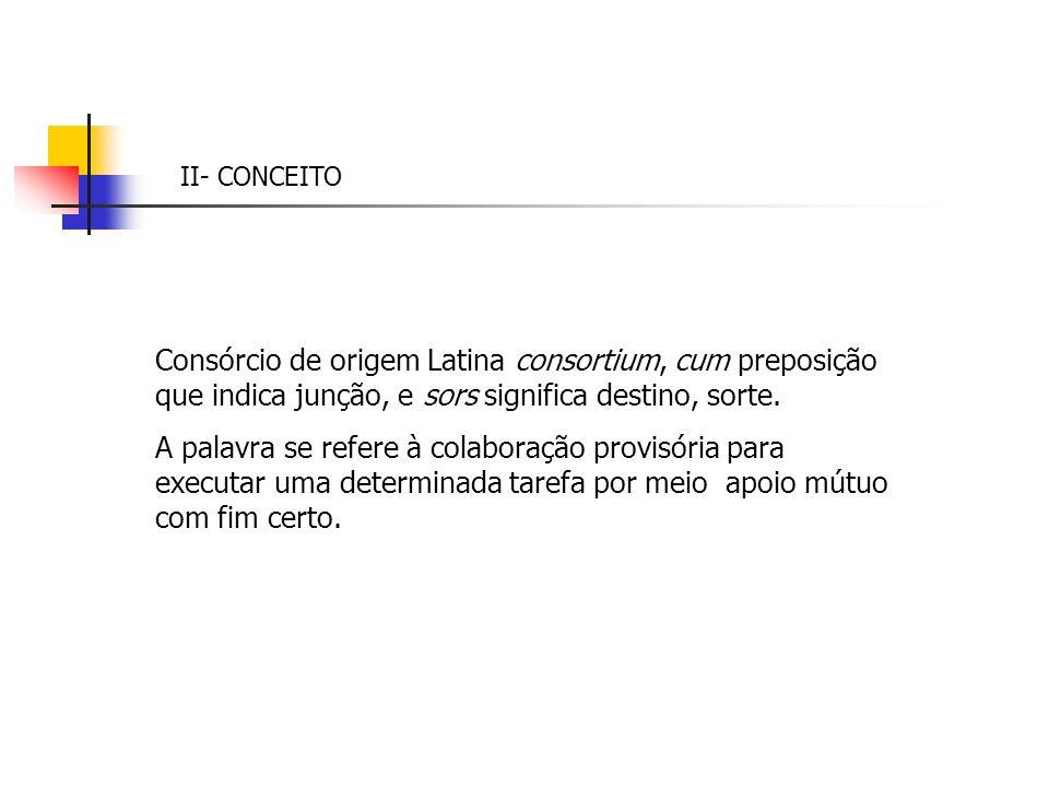 II- CONCEITO Consórcio de origem Latina consortium, cum preposição que indica junção, e sors significa destino, sorte.