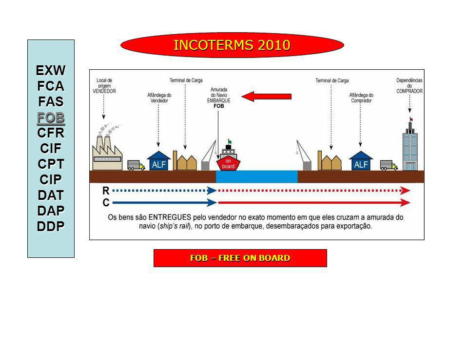 INCOTERMS 2010 EXWFCAFASFOBCFRCIFCPTCIPDATDAPDDP FOB – FREE ON BOARD