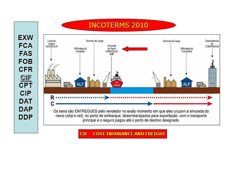 INCOTERMS 2010 EXWFCAFASFOBCFRCIFCPTCIPDATDAPDDP CIF – COST INSURANCE AND FREIGHT