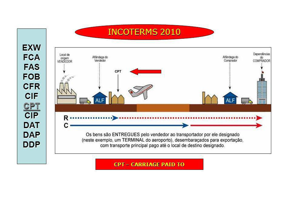 INCOTERMS 2010 EXWFCAFASFOBCFRCIFCPTCIPDATDAPDDP CPT – CARRIAGE PAID TO