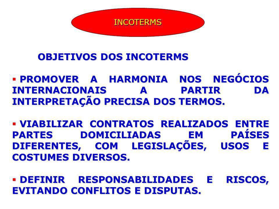 OBJETIVOS DOS INCOTERMS OBJETIVOS DOS INCOTERMS PROMOVER A HARMONIA NOS NEGÓCIOS INTERNACIONAIS A PARTIR DA INTERPRETAÇÃO PRECISA DOS TERMOS. PROMOVER