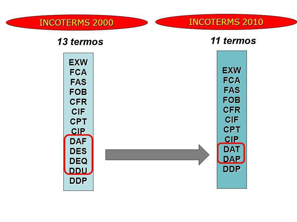 EXWFCAFASFOBCFRCIFCPTCIPDAFDESDEQDDUDDP INCOTERMS 2010 13 termos EXWFCAFASFOBCFRCIFCPTCIPDATDAPDDP 11 termos INCOTERMS 2000