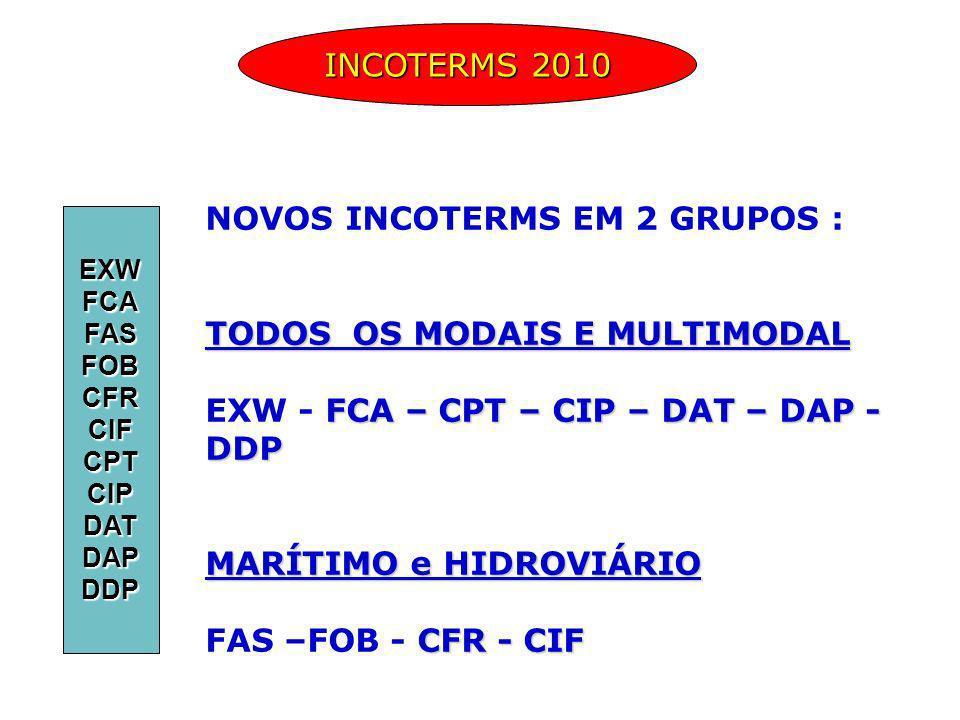 NOVOS INCOTERMS EM 2 GRUPOS : TODOS OS MODAIS E MULTIMODAL FCA – CPT – CIP – DAT – DAP - DDP EXW - FCA – CPT – CIP – DAT – DAP - DDP MARÍTIMO e HIDROV