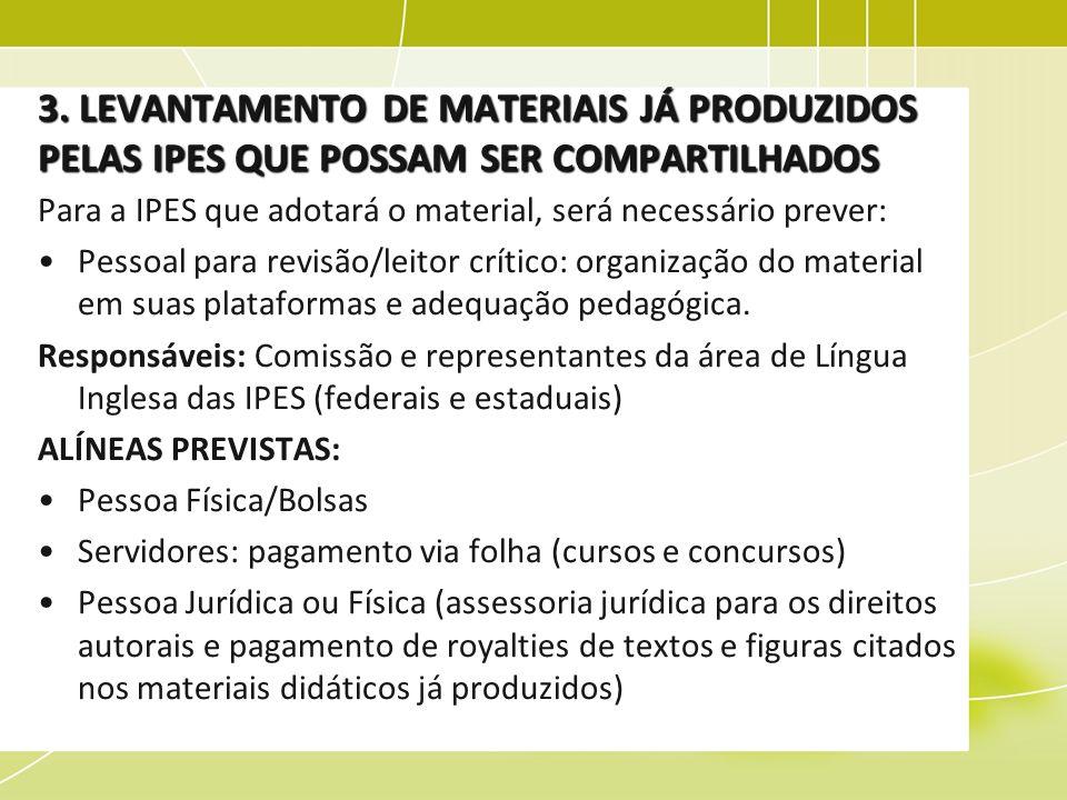 3. LEVANTAMENTO DE MATERIAIS JÁ PRODUZIDOS PELAS IPES QUE POSSAM SER COMPARTILHADOS Para a IPES que adotará o material, será necessário prever: Pessoa