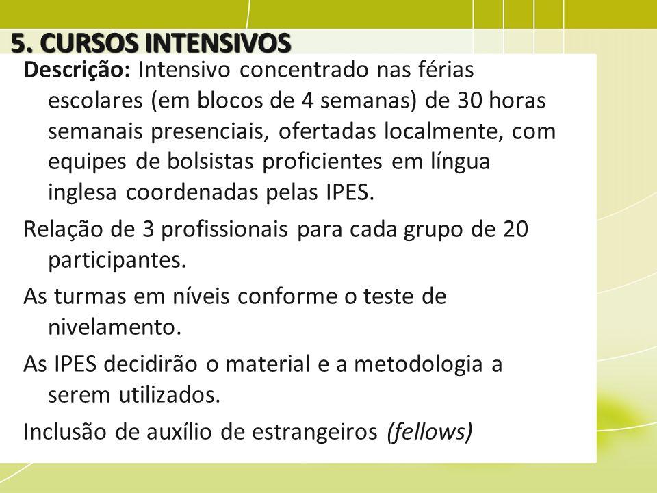 5. CURSOS INTENSIVOS Descrição: Intensivo concentrado nas férias escolares (em blocos de 4 semanas) de 30 horas semanais presenciais, ofertadas localm