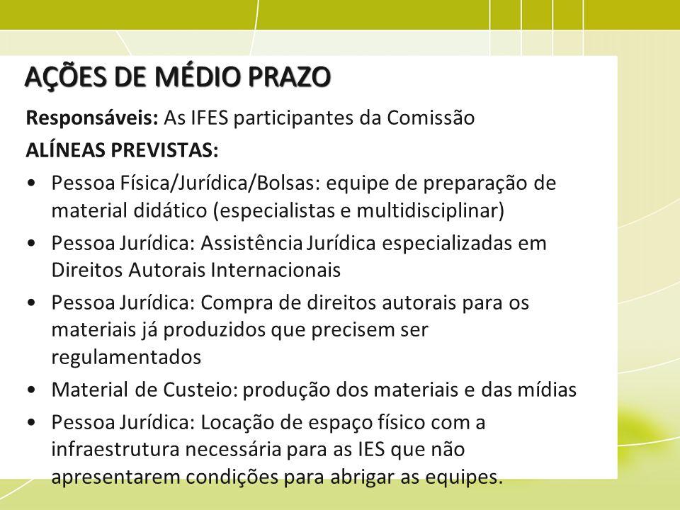 AÇÕES DE MÉDIO PRAZO Responsáveis: As IFES participantes da Comissão ALÍNEAS PREVISTAS: Pessoa Física/Jurídica/Bolsas: equipe de preparação de materia