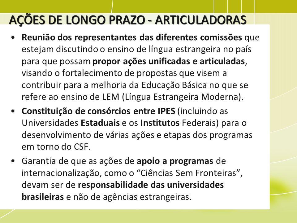 AÇÕES DE LONGO PRAZO - ARTICULADORAS Reunião dos representantes das diferentes comissões que estejam discutindo o ensino de língua estrangeira no país
