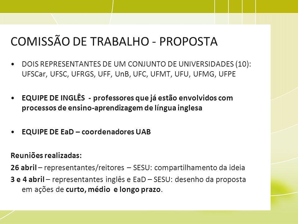 COMISSÃO DE TRABALHO - PROPOSTA DOIS REPRESENTANTES DE UM CONJUNTO DE UNIVERSIDADES (10): UFSCar, UFSC, UFRGS, UFF, UnB, UFC, UFMT, UFU, UFMG, UFPE EQ