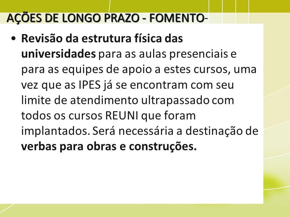 AÇÕES DE LONGO PRAZO - FOMENTO AÇÕES DE LONGO PRAZO - FOMENTO- Revisão da estrutura física das universidades para as aulas presenciais e para as equip