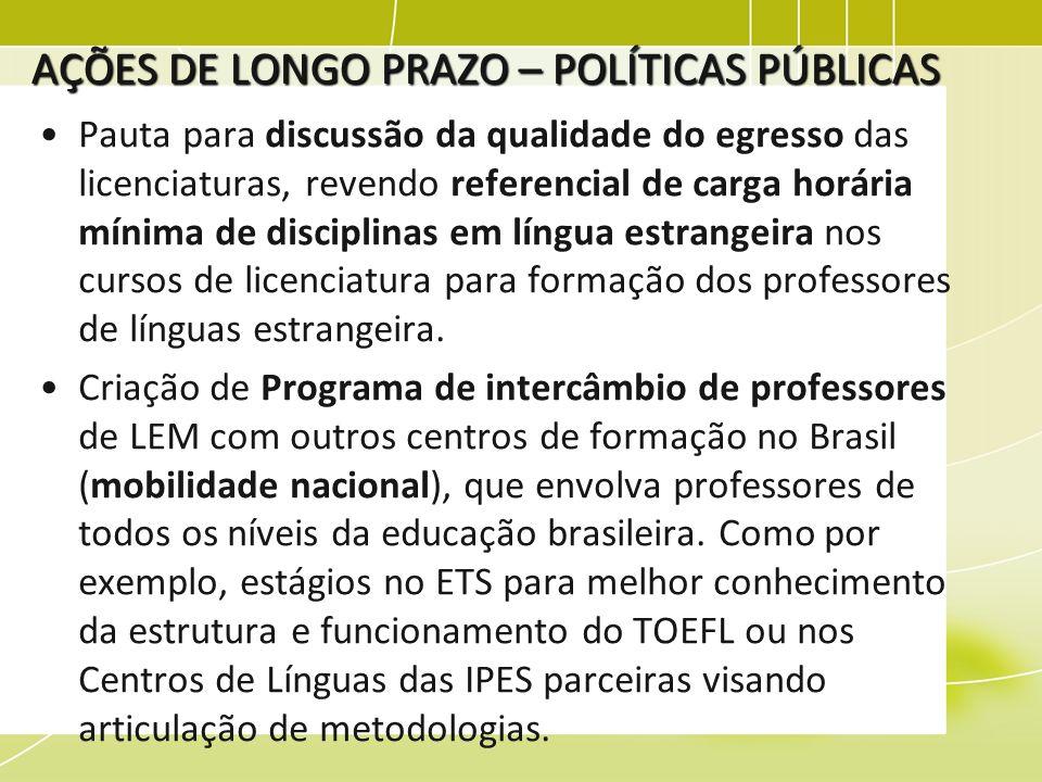AÇÕES DE LONGO PRAZO – POLÍTICAS PÚBLICAS Criação de um Programa de Estágio obrigatório no exterior (no mínimo um semestre letivo) para aperfeiçoamento de sua proficiência e vivência cultural.