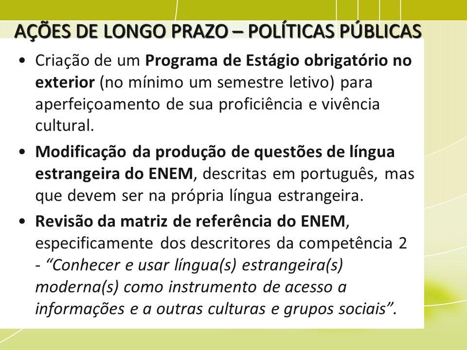 AÇÕES DE LONGO PRAZO – POLÍTICAS PÚBLICAS Criação de um Programa de Estágio obrigatório no exterior (no mínimo um semestre letivo) para aperfeiçoament
