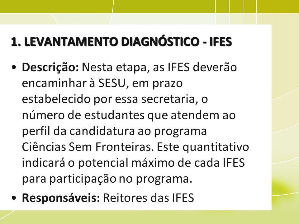 1. LEVANTAMENTO DIAGNÓSTICO - IFES Descrição: Nesta etapa, as IFES deverão encaminhar à SESU, em prazo estabelecido por essa secretaria, o número de e
