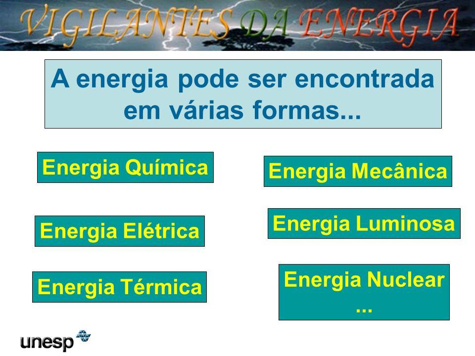 A energia pode ser encontrada em várias formas... Energia Química Energia Elétrica Energia Mecânica Energia Térmica Energia Luminosa Energia Nuclear..
