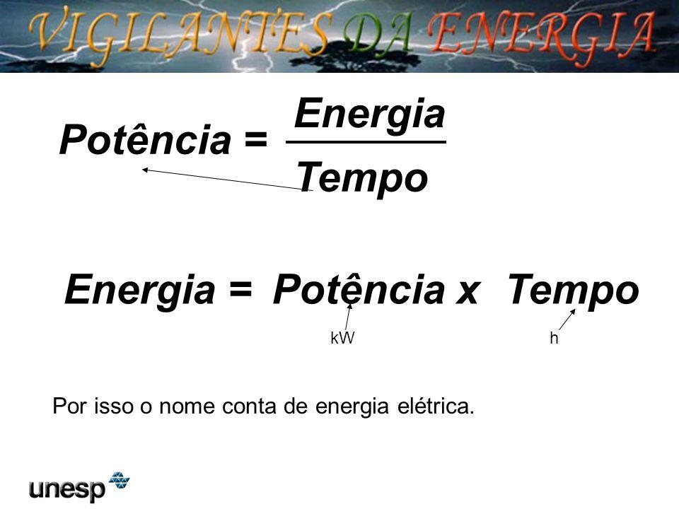Potência = Tempo Energia Energia =Potência xTempo kWh Por isso o nome conta de energia elétrica.