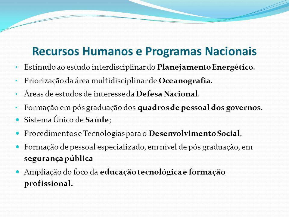 Recursos Humanos e Programas Nacionais Estímulo ao estudo interdisciplinar do Planejamento Energético. Priorização da área multidisciplinar de Oceanog